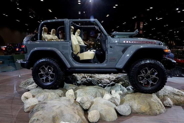 Best Years For Jeep Wrangler