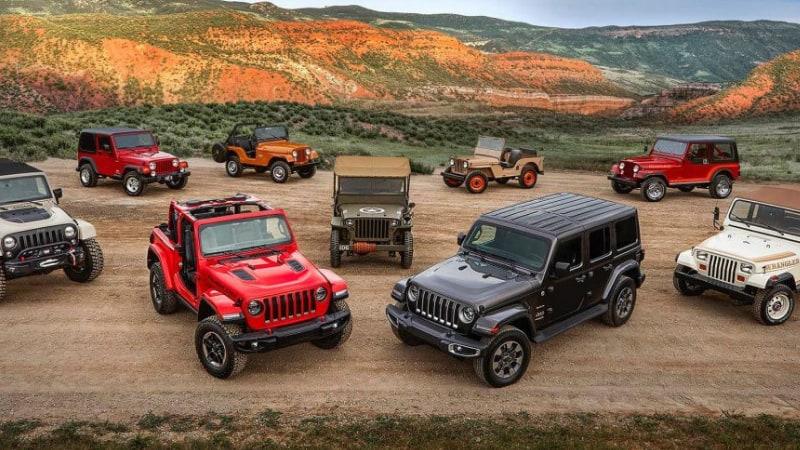 Jeep Wrangler Models Explained