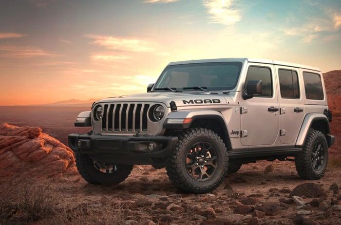 Jeep Wrangler Popularity